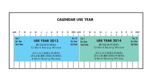 USE YEAR BASIC CALENDAR_2 yr
